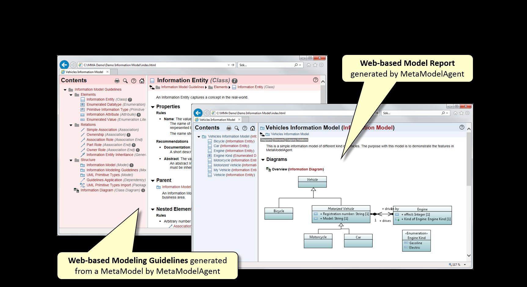 Metamodelagent for papyrus and ibm rsa eclipse plugins bundles metrics baditri Gallery