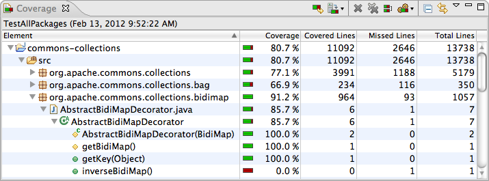 EclEmma Java Code Coverage | Eclipse Plugins, Bundles and