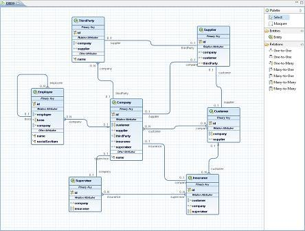 Jpa diagram editor eclipse plugins bundles and products eclipse metrics ccuart Gallery