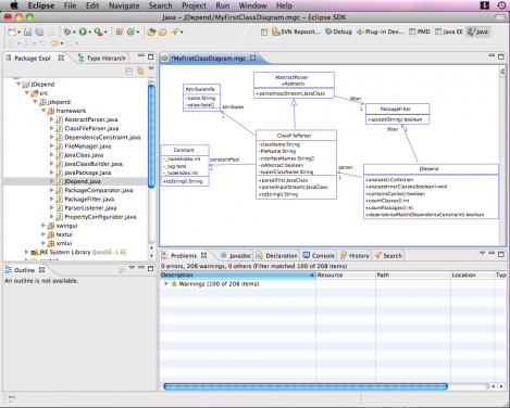 Uml modeling tools open source ggettprint Open source diagram tool