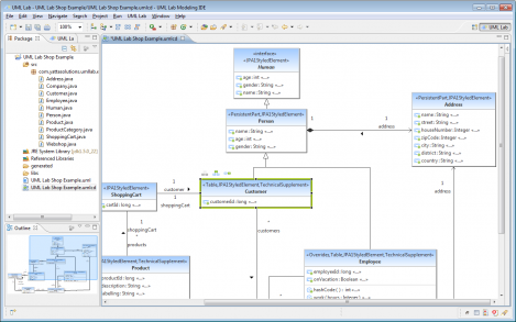 Uml lab class diagram editor eclipse plugins bundles and products metrics ccuart Image collections
