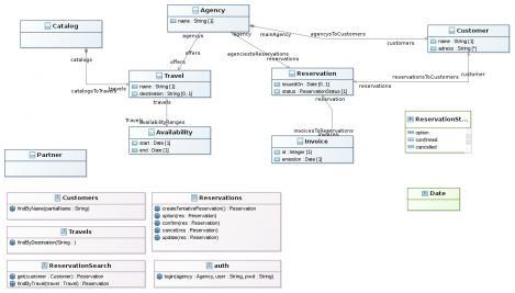 UML Designer | Eclipse Plugins, Bundles and Products - Eclipse ...